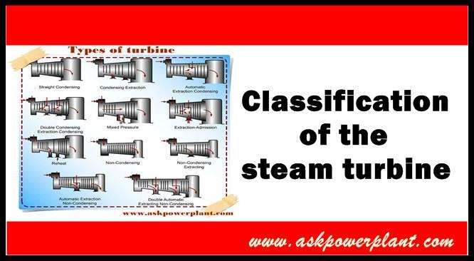 Classification of the steam turbine