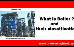 What is Boiler and their classification