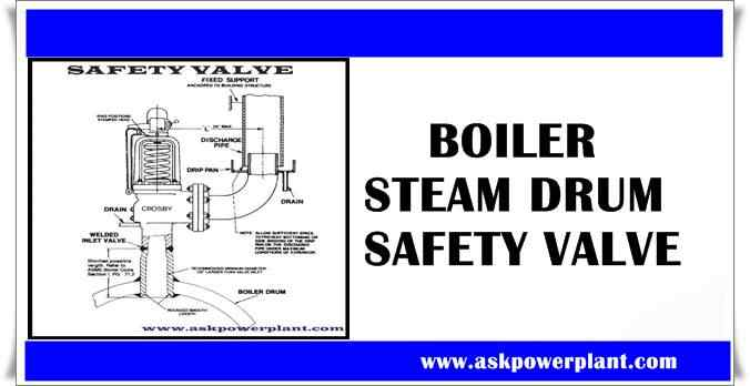 BOILER STEAM DRUM SAFETY VALVE