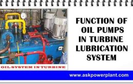 FUNCTION OF OIL PUMPS IN TURBINE LUBRICATION SYSTEM