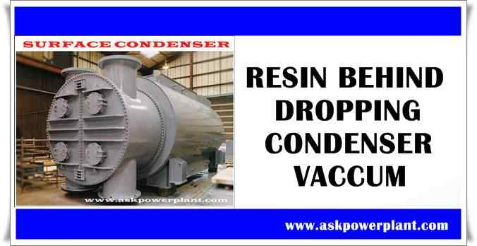 RESIN BEHIND DROPPING CONDENSER VACUUM