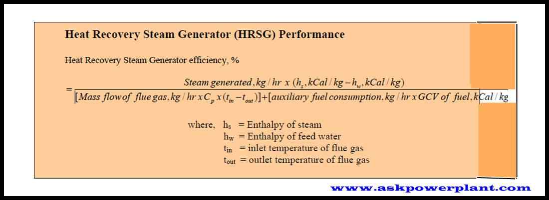 Heat Recovery Steam Generator (HRSG) Performance