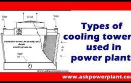 Types of cooling towers used in power plants