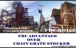 FBC-ADVANTAGE-OVER-CHAIN-GRATE-STOCKER