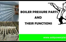 BOILER PRESSURE PART DESCRIPTION AND THEIR FUNCTIONS