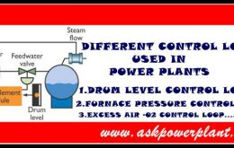 DIFFERENT CONTROL LOOPS USED IN POWER PLANTS