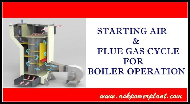 STARTING AIR & FLUE GAS CYCLE FOR BOILER OPERATION - ASKPOWERPLANT