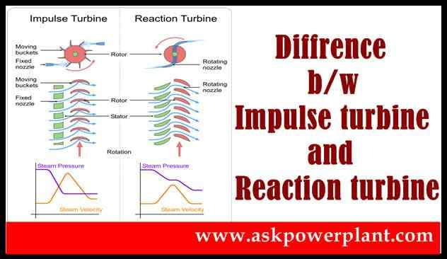 diffrence between impulse turbine and reaction turbine