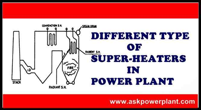 DIFFERENT TYPE OF SUPER-HEATERS IN POWER PLANT