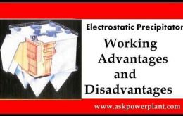 Working of Electrostatic Precipitator Adventage and Disadvantage
