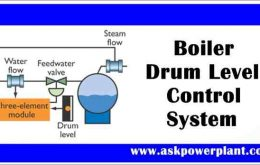 Boiler drum level control system