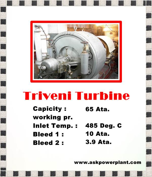 USER MANUAL 8 MW TRIVENI TURBINE