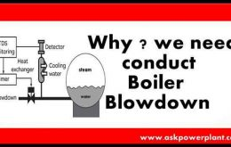 boiler blowdown in power plant