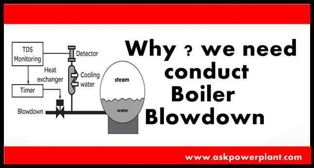 why ? we need conduct boiler blow down . - ASKPOWERPLANT
