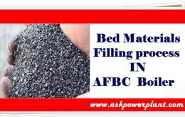 Bed Materials Filling process in AFBC Boiler