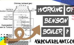 working principal of benson boiler