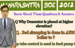 Maharashtra BOE 2012 question and answers